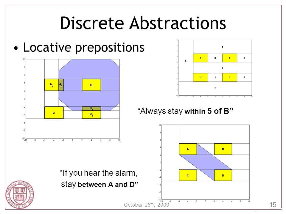 15 October 16 th, 2009 Locative prepositions 15 Discrete Abstractions If you hear the alarm, stay between A and D Always stay within 5 of B
