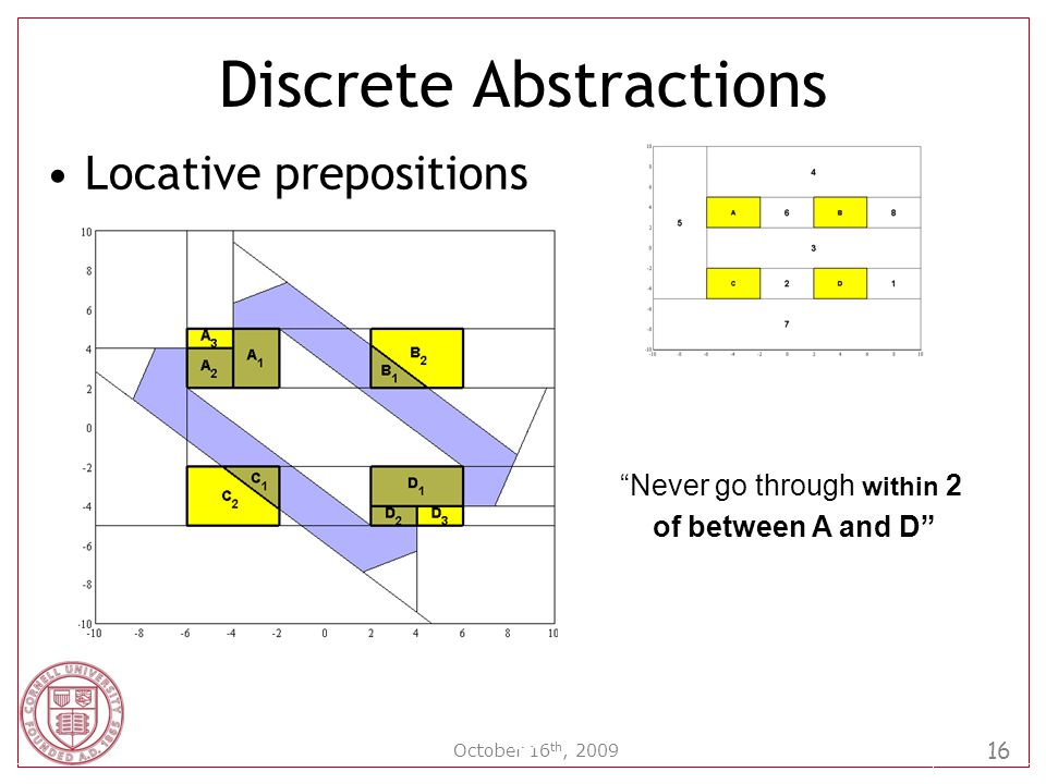 16 October 16 th, 2009 Locative prepositions 16 Discrete Abstractions Never go through within 2 of between A and D