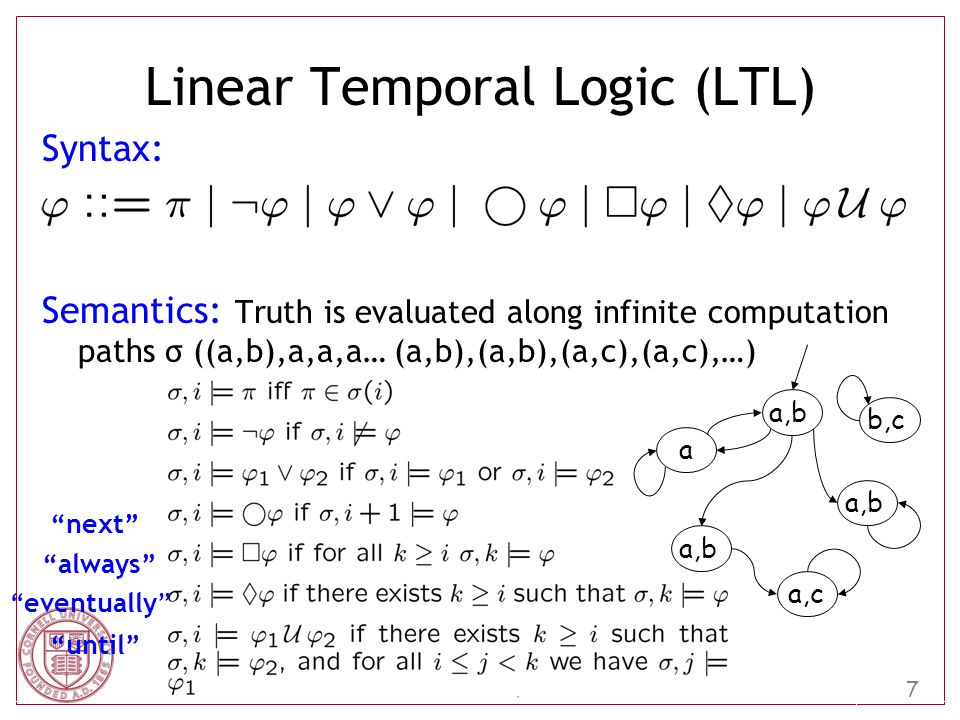 8 October 16 th, 2009 Linear Temporal Logic (LTL) Robotic Task examples: Visit rooms 1,2,3 while avoiding corridor 1 : [] ¬(corridor1)  ◊(room1)  ◊(room2)  ◊(room3) If the light is on, visit rooms 1 and 2 infinitely often : []( (LightOn) -> ([]◊(room 1)  []◊(room 2)) ) If you are in room 3 and Mika is there, beep []( (room3)  (SeeMika) -> (Beep) ) And much more… 8