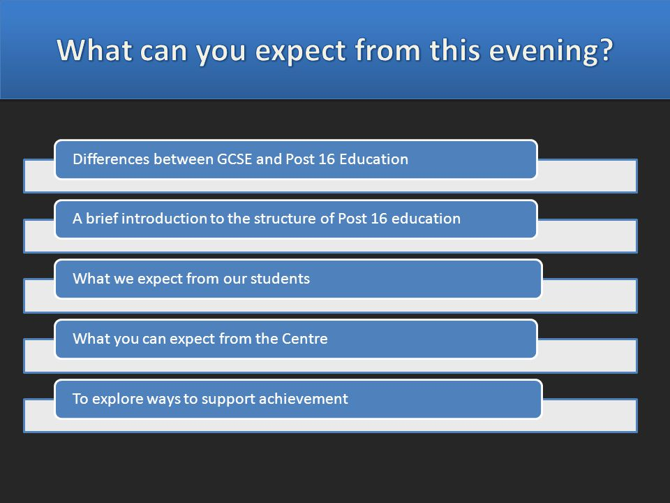 Differences between GCSE and Post 16 Education A brief introduction to the structure of Post 16 educationWhat we expect from our studentsWhat you can expect from the CentreTo explore ways to support achievement