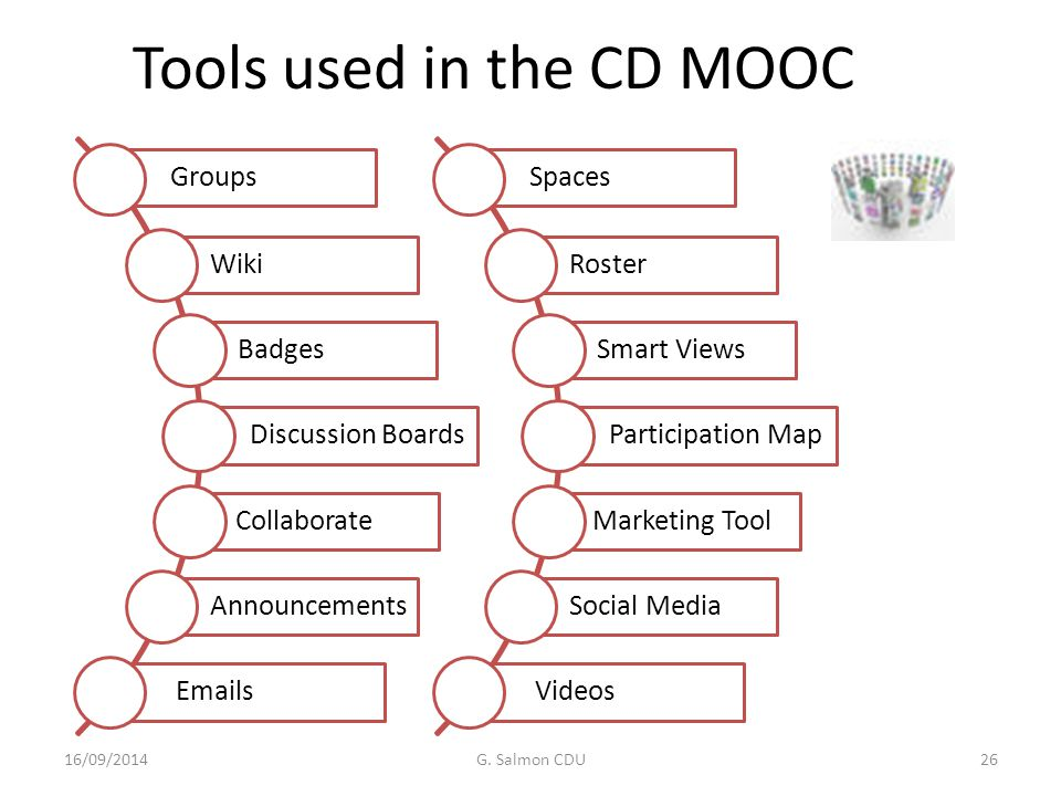 Tools used in the CD MOOC 16/09/2014G. Salmon CDU26