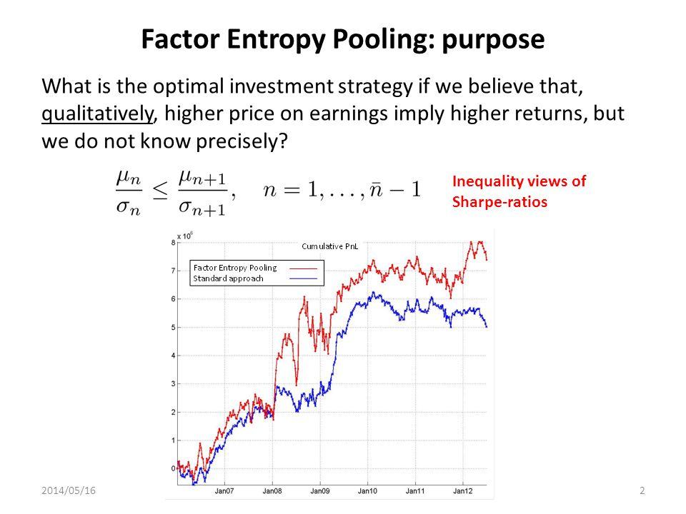 Views on equilibrium Step 1.Target optimal portfolio Step 2.