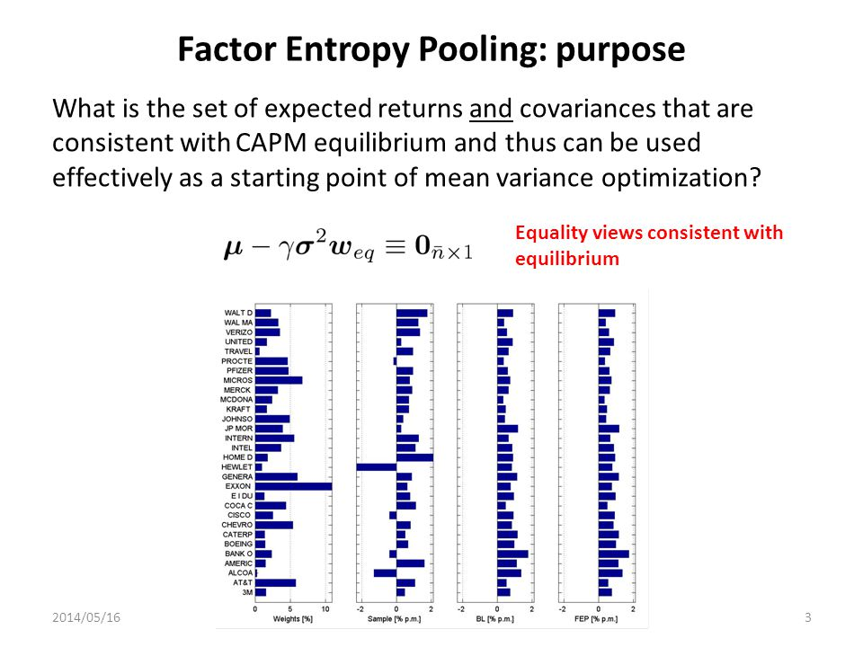 Historical means and covariances (blue) for various pairs of stocks versus respective implied expected returns and covariances: Black-Litterman (black) and Factor Entropy Pooling (red).