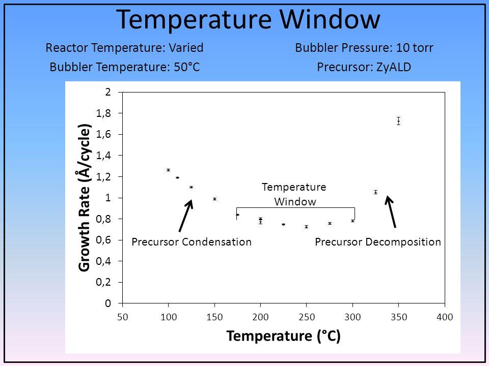 Temperature Window Reactor Temperature: Varied Bubbler Temperature: 50°C Bubbler Pressure: 10 torr Precursor: ZyALD Precursor CondensationPrecursor De