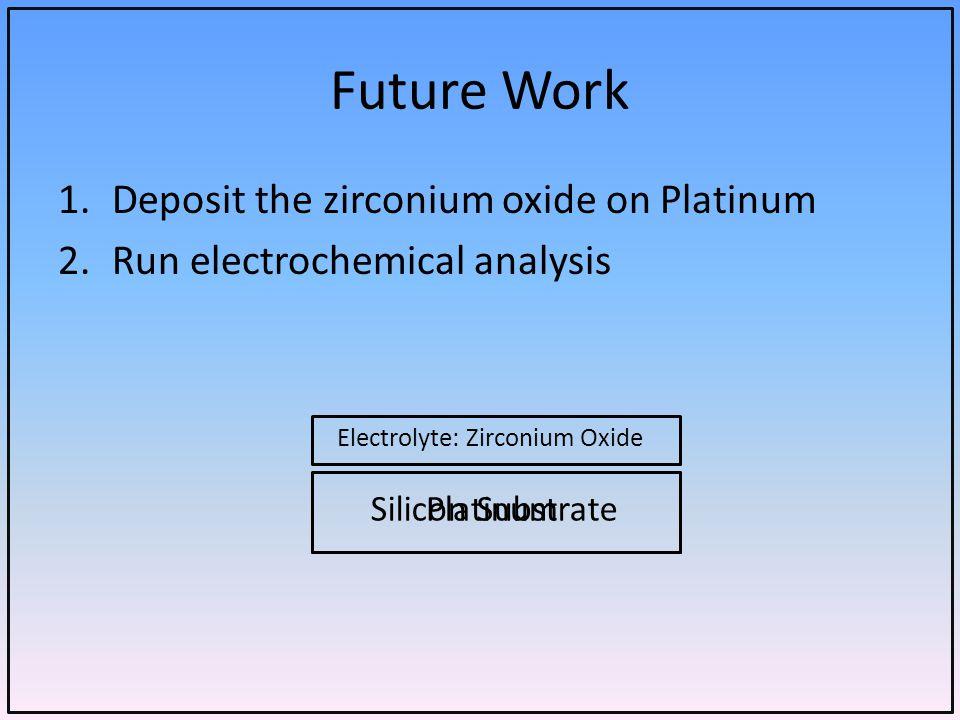 Future Work 1.Deposit the zirconium oxide on Platinum 2.Run electrochemical analysis Silicon Substrate Electrolyte: Zirconium Oxide Platinum