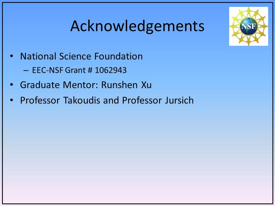 Acknowledgements National Science Foundation – EEC-NSF Grant # 1062943 Graduate Mentor: Runshen Xu Professor Takoudis and Professor Jursich
