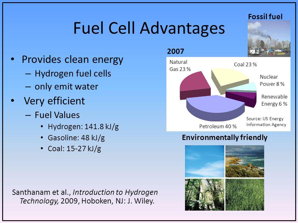 Fuel Cell Advantages Provides clean energy – Hydrogen fuel cells – only emit water Very efficient – Fuel Values Hydrogen: 141.8 kJ/g Gasoline: 48 kJ/g