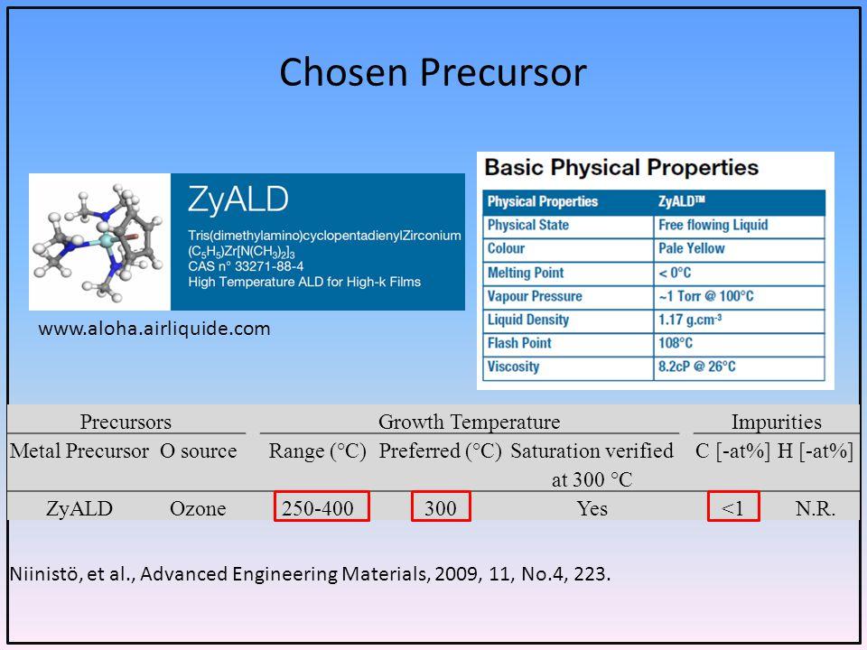Chosen Precursor www.aloha.airliquide.com Niinistö, et al., Advanced Engineering Materials, 2009, 11, No.4, 223. Precursors Growth Temperature Impurit