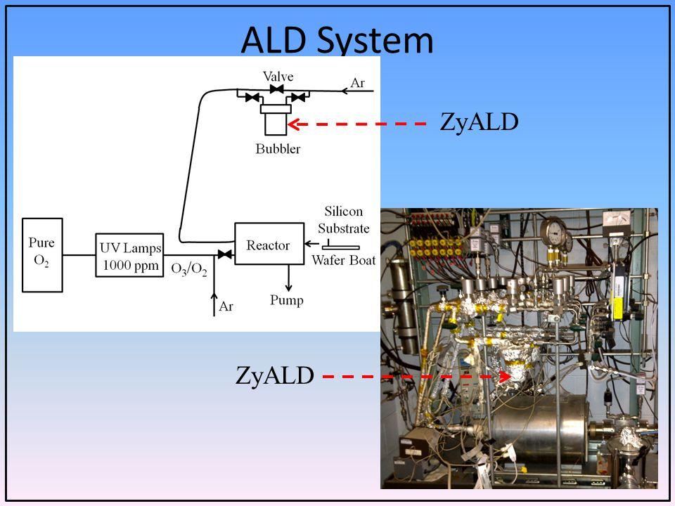ALD System ZyALD