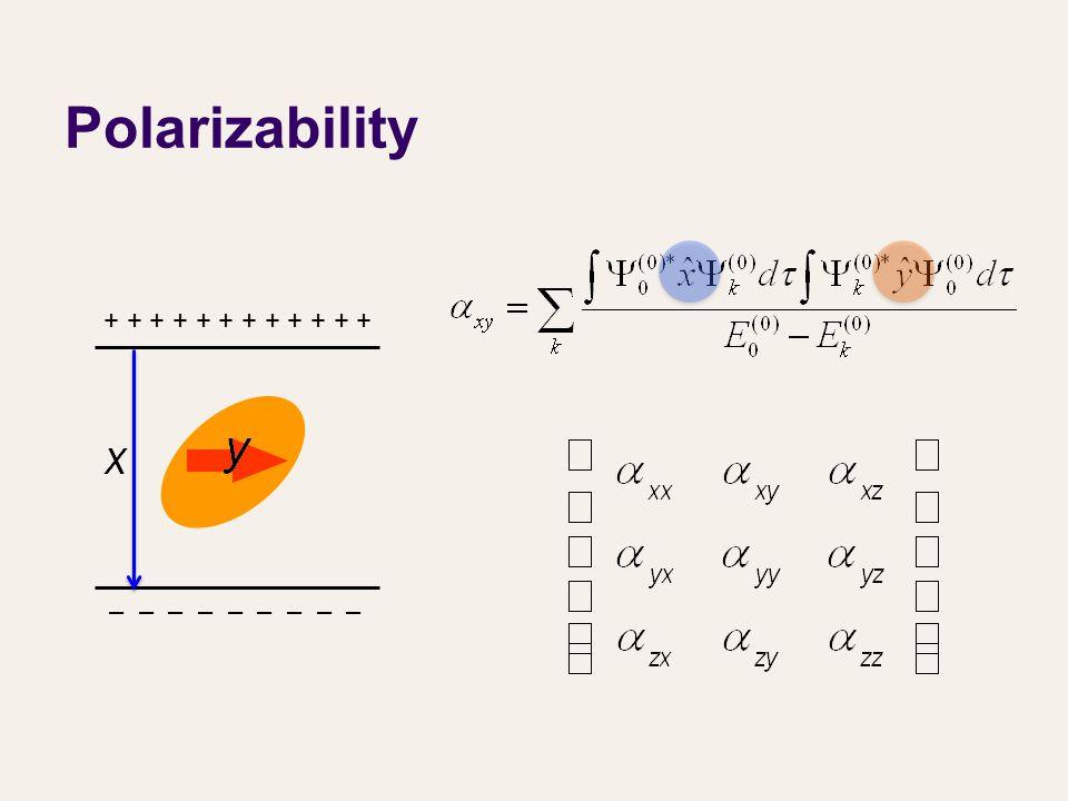 Polarizability + + + + + + – – – – – – – – –