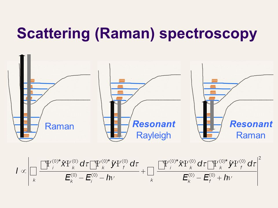 Scattering (Raman) spectroscopy Resonant Rayleigh Resonant Raman