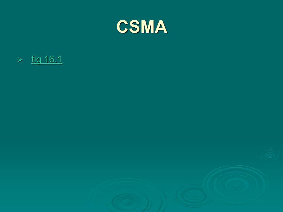 CSMA  fig 16.1 fig 16.1 fig 16.1