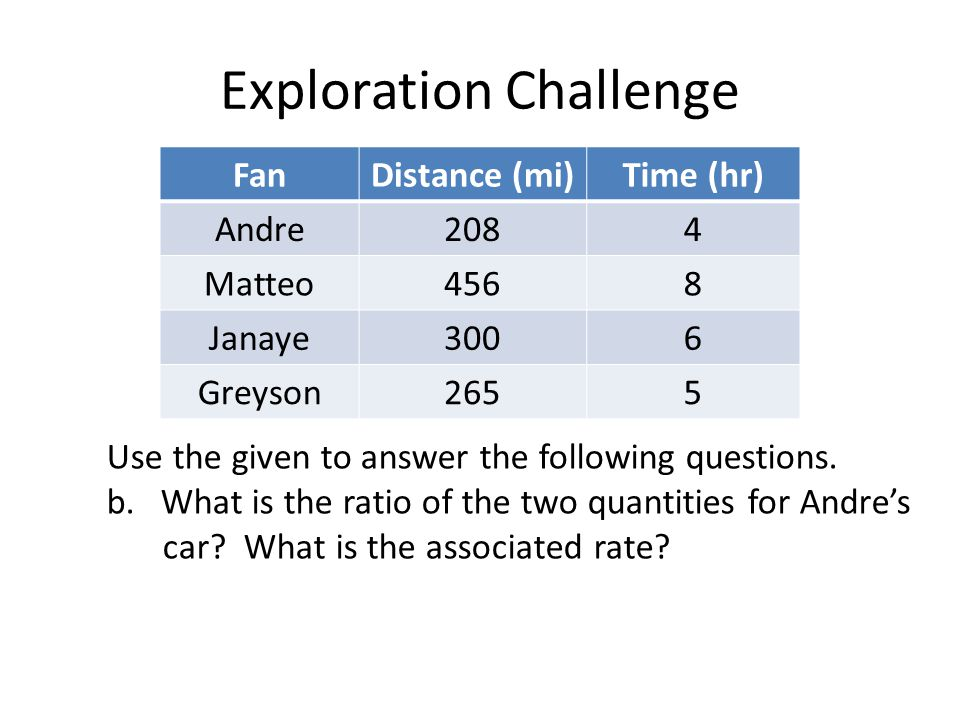 Exploration Challenge FanDistance (mi)Time (hr) Andre2084 Matteo4568 Janaye3006 Greyson2655 Use the given to answer the following questions. b.What is