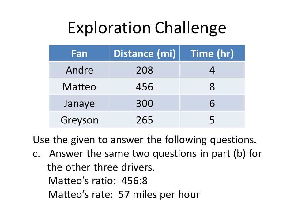 Exploration Challenge FanDistance (mi)Time (hr) Andre2084 Matteo4568 Janaye3006 Greyson2655 Use the given to answer the following questions. c.Answer