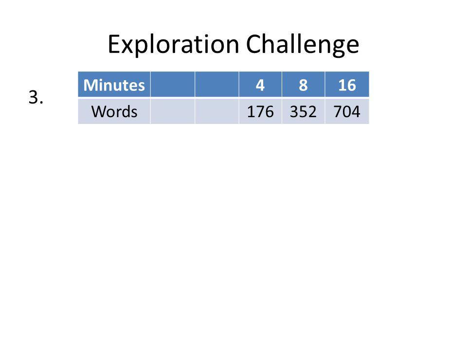 Exploration Challenge 3. Minutes4816 Words176352704