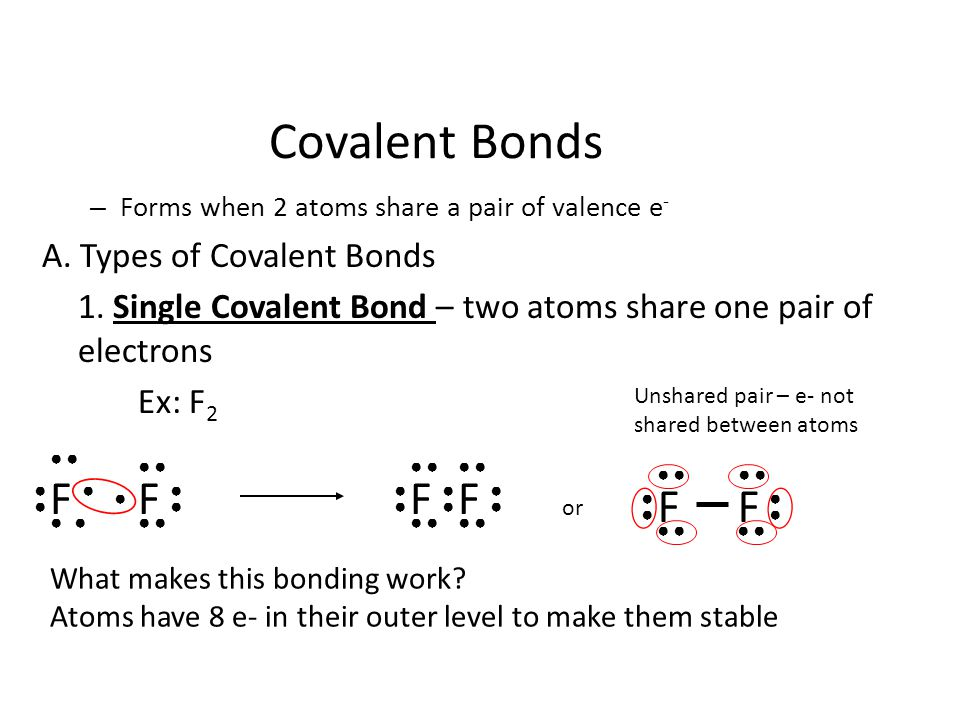 Covalent Bonds – Forms when 2 atoms share a pair of valence e - A.