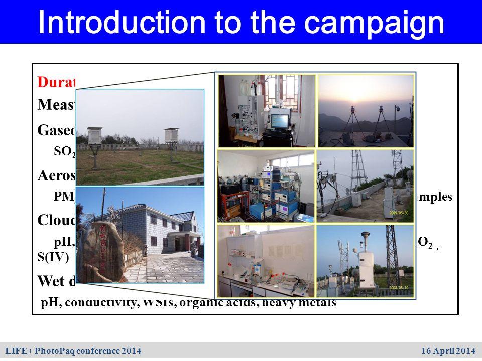 Duration : 2009. 3. 14 – 6. 1 Measurements : Gaseous: SO 2, NO x, NO y, NH 3, HNO 3, HCl, CO, CO 2, VOCs, O 3 Aerosols: PM 2.5, PM 10, BC, B sp, WSIs,