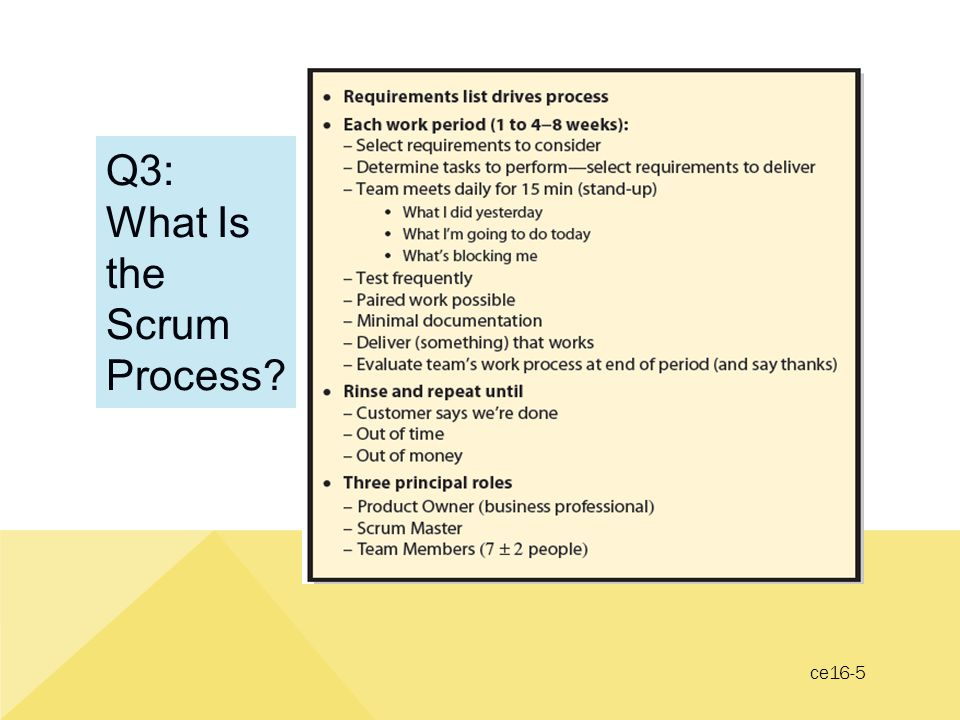 ce16-6 Scrum Process