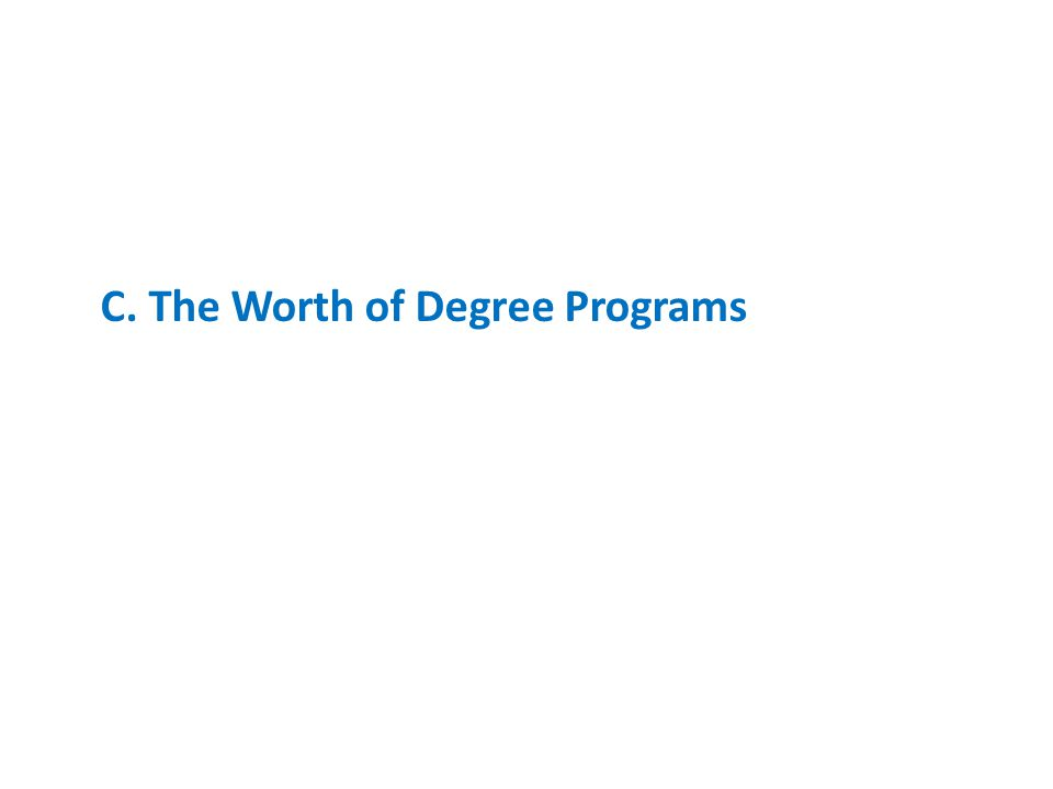 C. The Worth of Degree Programs