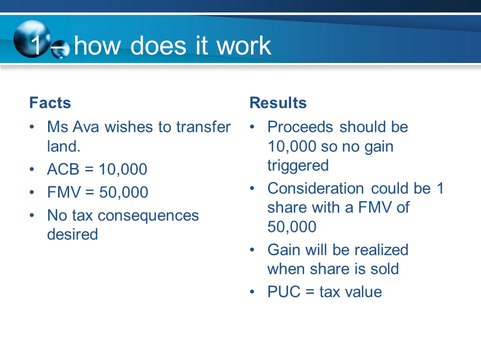 1 – how does it work Facts Ms Ava wishes to transfer land.