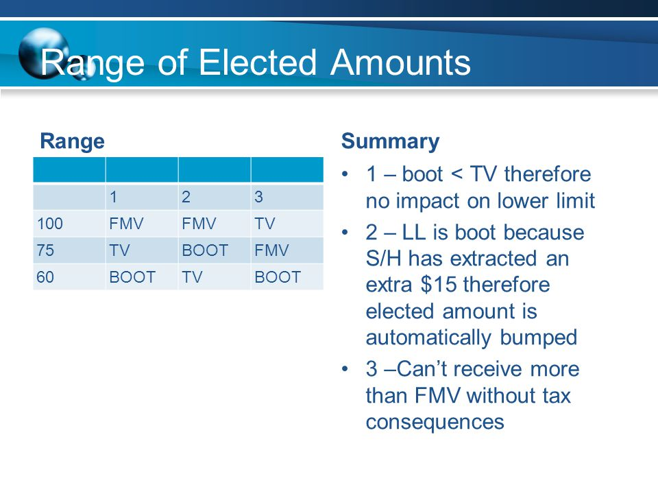 Range of Elected Amounts Range 123 100FMV TV 75TVBOOTFMV 60BOOTTVBOOT Summary 1 – boot < TV therefore no impact on lower limit 2 – LL is boot because S/H has extracted an extra $15 therefore elected amount is automatically bumped 3 –Can't receive more than FMV without tax consequences
