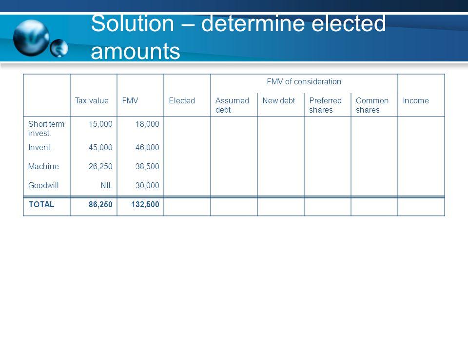 Solution – determine elected amounts FMV of consideration Tax valueFMVElectedAssumed debt New debtPreferred shares Common shares Income Short term invest.