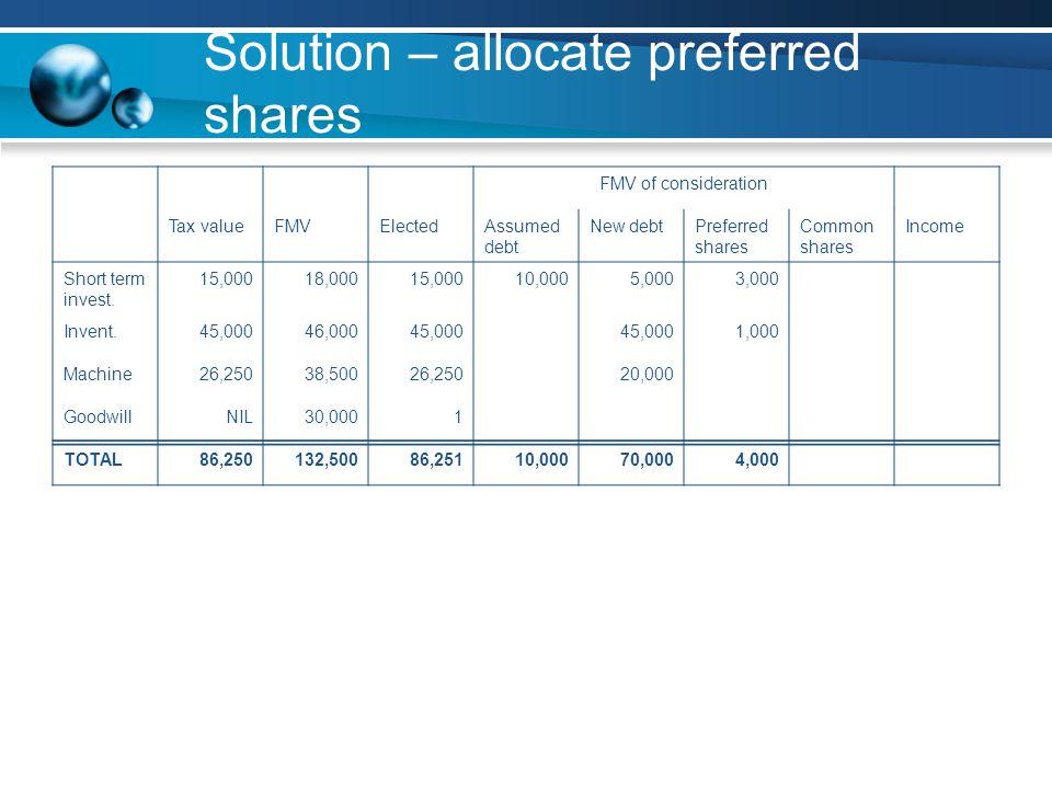 Solution – allocate preferred shares FMV of consideration Tax valueFMVElectedAssumed debt New debtPreferred shares Common shares Income Short term invest.