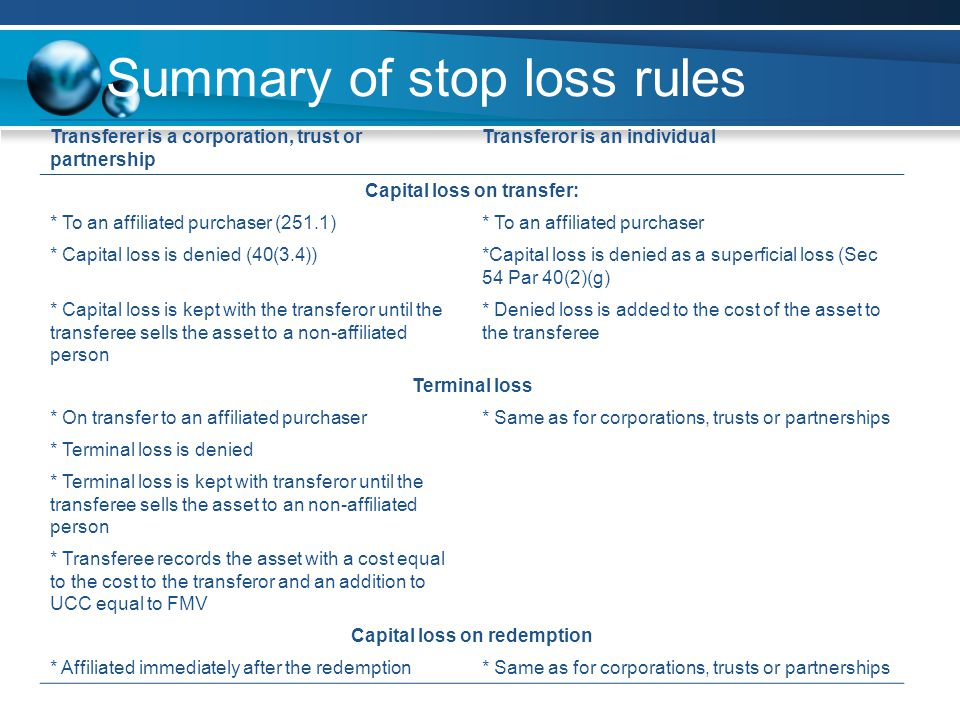 Summary of stop loss rules Transferer is a corporation, trust or partnership Transferor is an individual Capital loss on transfer: * To an affiliated purchaser (251.1)* To an affiliated purchaser * Capital loss is denied (40(3.4))*Capital loss is denied as a superficial loss (Sec 54 Par 40(2)(g) * Capital loss is kept with the transferor until the transferee sells the asset to a non-affiliated person * Denied loss is added to the cost of the asset to the transferee Terminal loss * On transfer to an affiliated purchaser* Same as for corporations, trusts or partnerships * Terminal loss is denied * Terminal loss is kept with transferor until the transferee sells the asset to an non-affiliated person * Transferee records the asset with a cost equal to the cost to the transferor and an addition to UCC equal to FMV Capital loss on redemption * Affiliated immediately after the redemption* Same as for corporations, trusts or partnerships