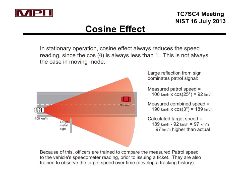 TC7SC4 Meeting NIST 16 July 2013 Cosine Effect