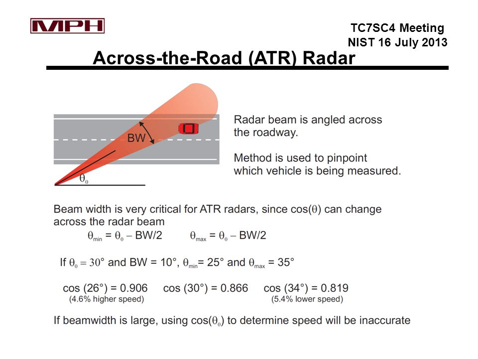 TC7SC4 Meeting NIST 16 July 2013 Across-the-Road (ATR) Radar