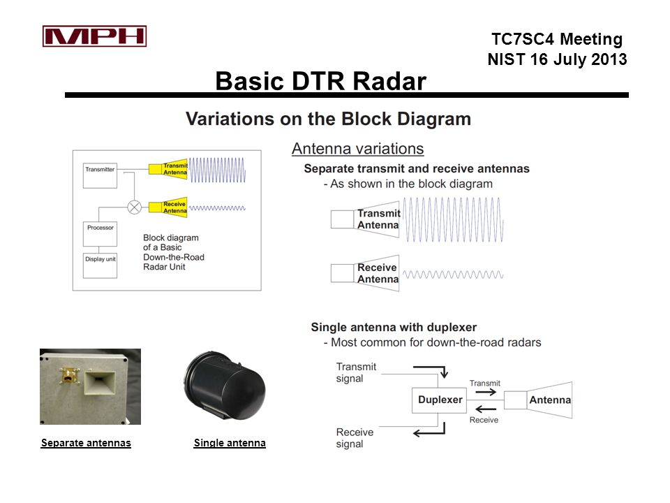 TC7SC4 Meeting NIST 16 July 2013 Basic DTR Radar Separate antennasSingle antenna
