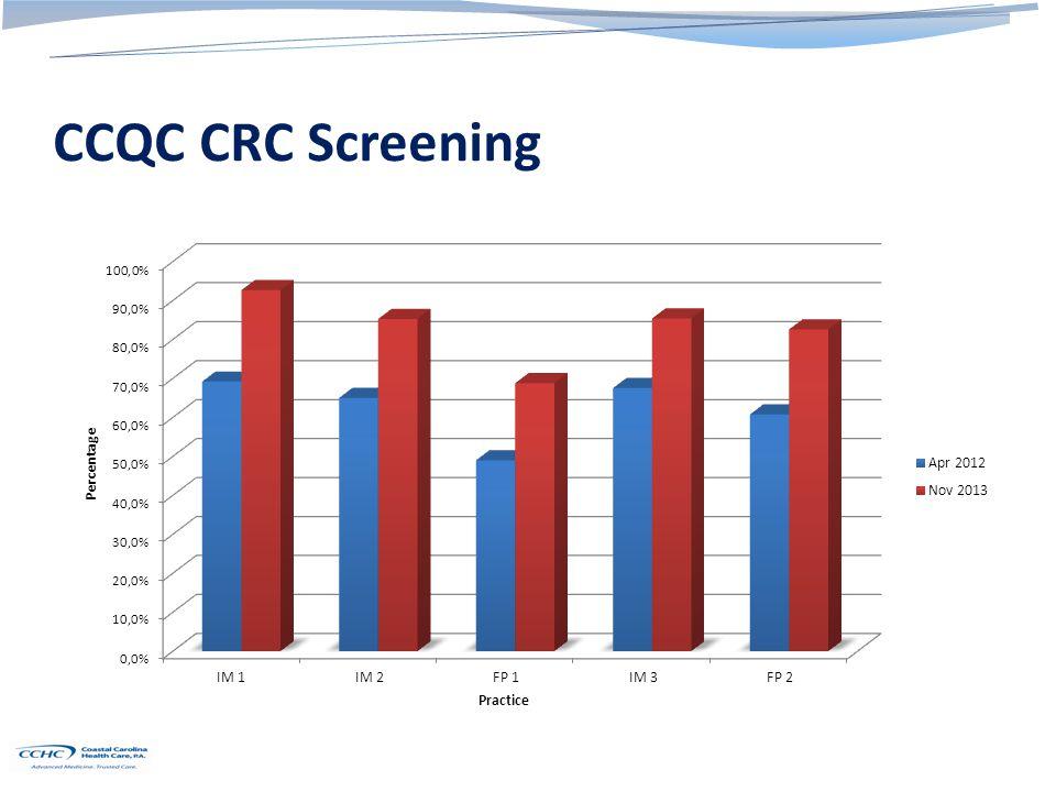 CCQC CRC Screening