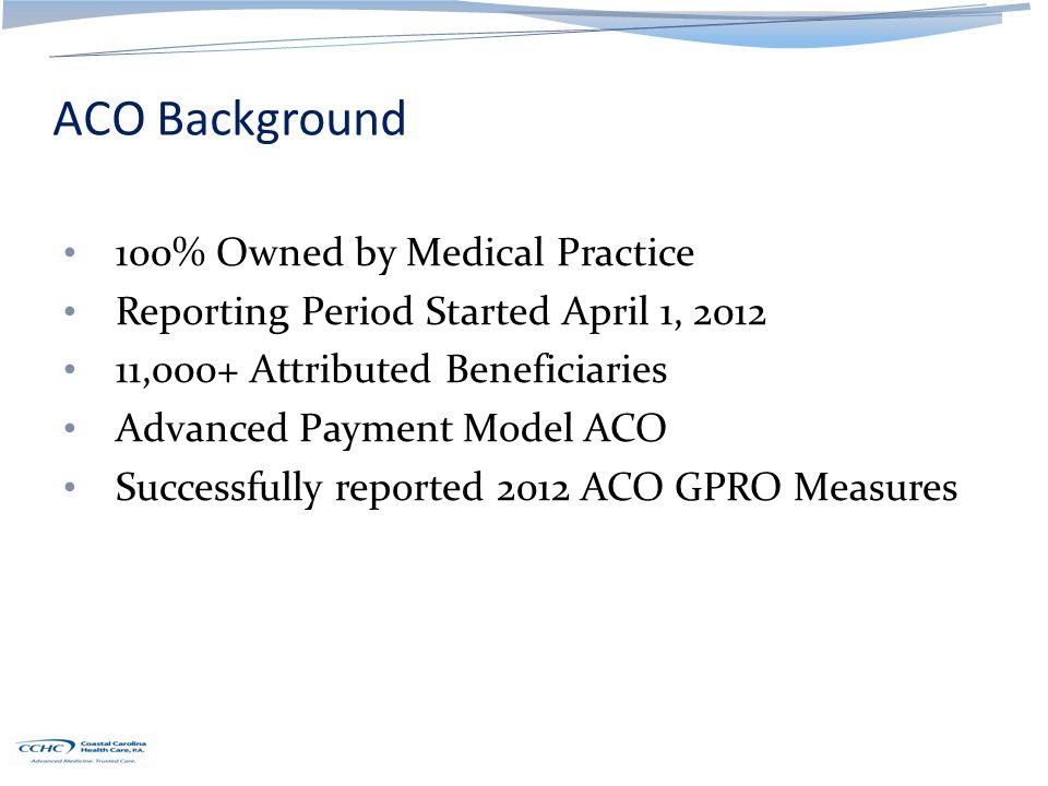 ACO Preventive Health Quality Measures 14.Influenza Immunization 15.