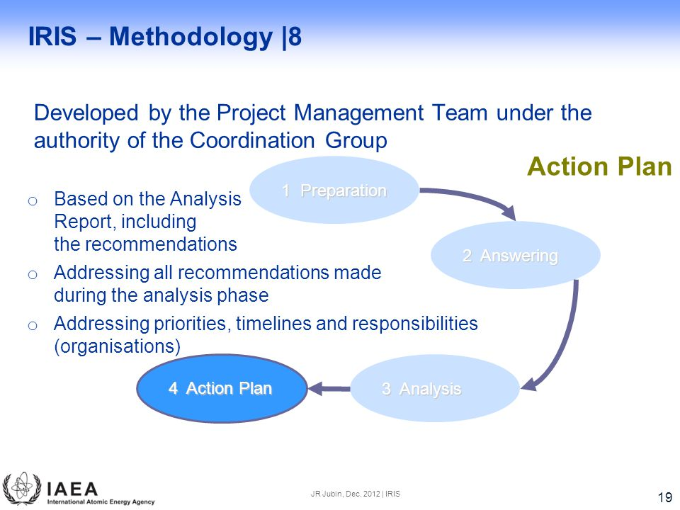 IRIS – Methodology |8 Developed by the Project Management Team under the authority of the Coordination Group o Based on the Analysis Report, including the recommendations o Addressing all recommendations made during the analysis phase o Addressing priorities, timelines and responsibilities (organisations) JR Jubin, Dec.