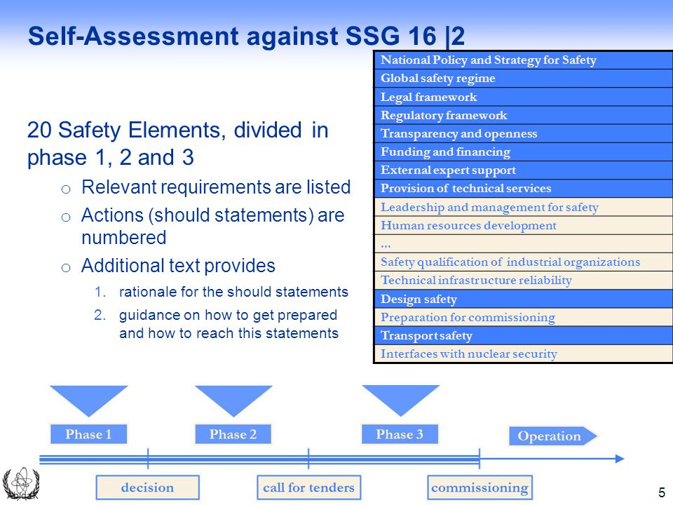 Self-Assessment against SSG 16 |2 20 Safety Elements, divided in phase 1, 2 and 3 o Relevant requirements are listed o Actions (should statements) are numbered o Additional text provides 1.rationale for the should statements 2.guidance on how to get prepared and how to reach this statements 5 Abida Khatoon– Nuclear Safety Infrastructure development National Policy and Strategy for Safety Global safety regime Legal framework Regulatory framework Transparency and openness Funding and financing External expert support Provision of technical services Leadership and management for safety Human resources development...