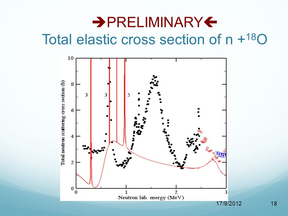  PRELIMINARY  Total elastic cross section of n + 18 O 17/9/201218