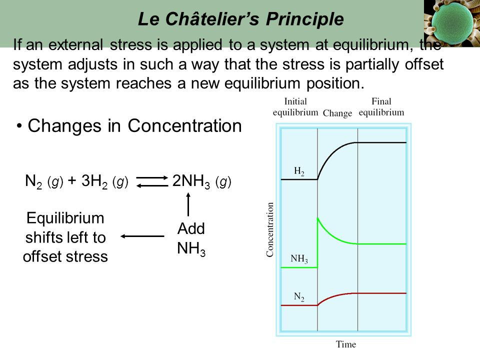 14 If an external stress is applied to a system at equilibrium, the system adjusts in such a way that the stress is partially offset as the system rea