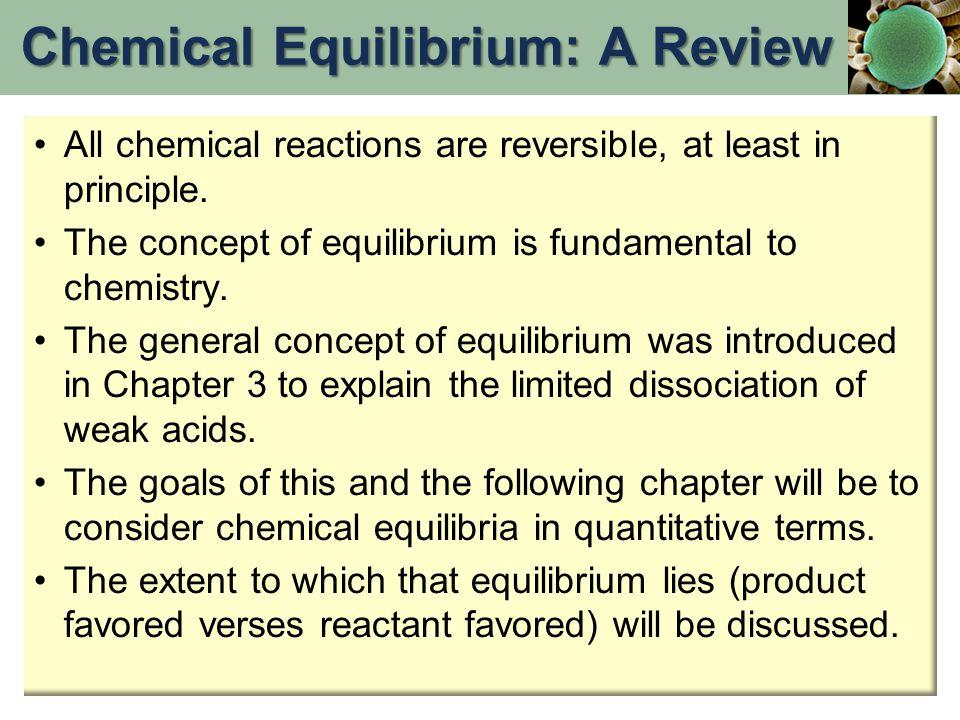[NOCl][NO][Cl 2 ] Initial2.0000 Change Equilibrium Determining K