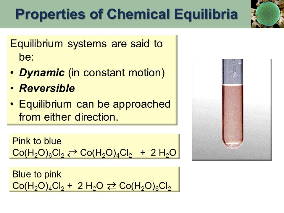 [NOCl][NO][Cl 2 ] Initial2.0000 Change-0.66+0.66+0.33 Equilibrium1.340.660.33 Determining K