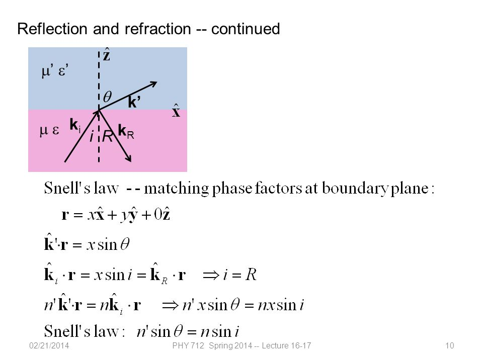 02/21/2014PHY 712 Spring 2014 -- Lecture 16-1710 Reflection and refraction -- continued  '  '  k' kiki kRkR iR 