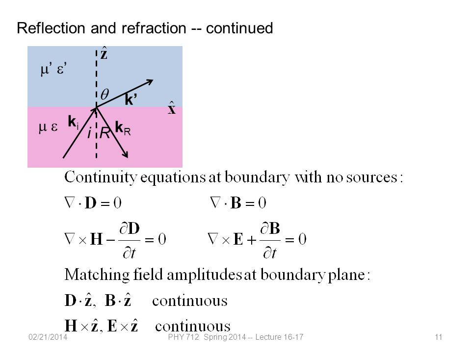02/21/2014PHY 712 Spring 2014 -- Lecture 16-1711 Reflection and refraction -- continued  '  '  k' kiki kRkR iR 