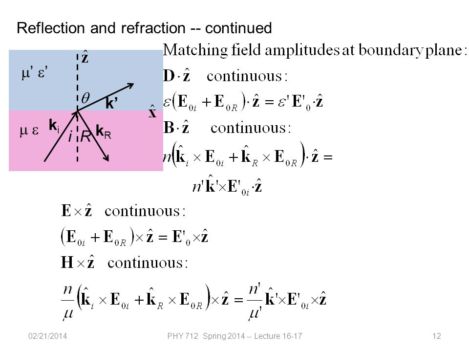 02/21/2014PHY 712 Spring 2014 -- Lecture 16-1712 Reflection and refraction -- continued  '  '  k' kiki kRkR iR 
