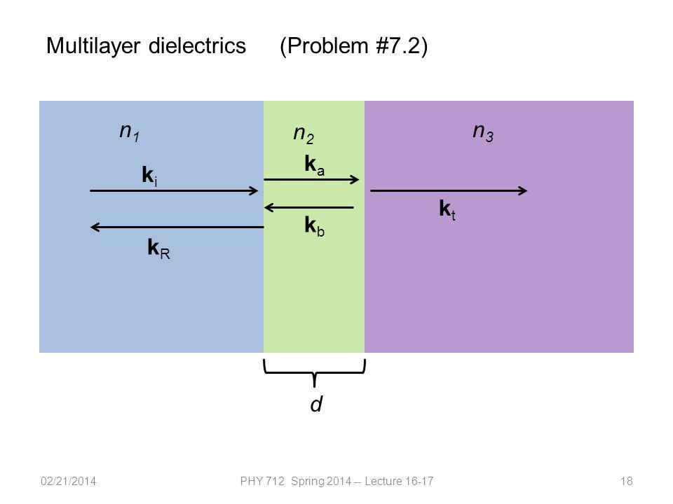 02/21/2014PHY 712 Spring 2014 -- Lecture 16-1718 Multilayer dielectrics (Problem #7.2) n1n1 n2n2 n3n3 kiki kRkR ktkt kbkb kaka d