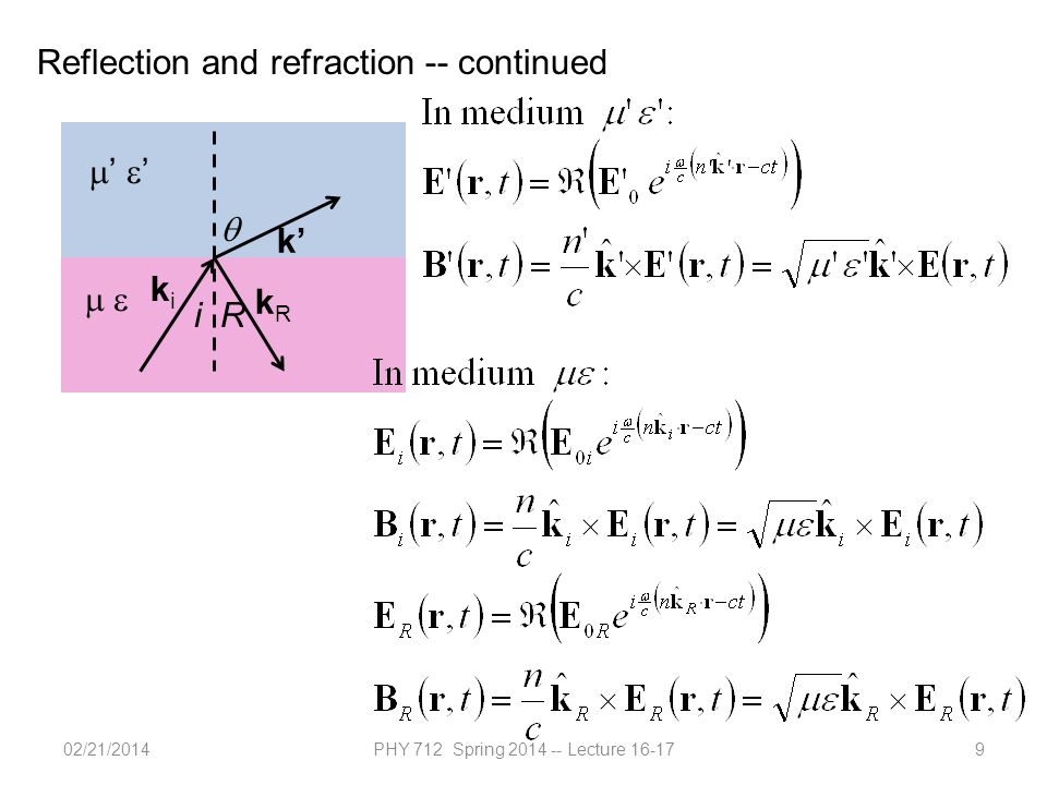 02/21/2014PHY 712 Spring 2014 -- Lecture 16-179 Reflection and refraction -- continued  '  '  k' kiki kRkR iR 