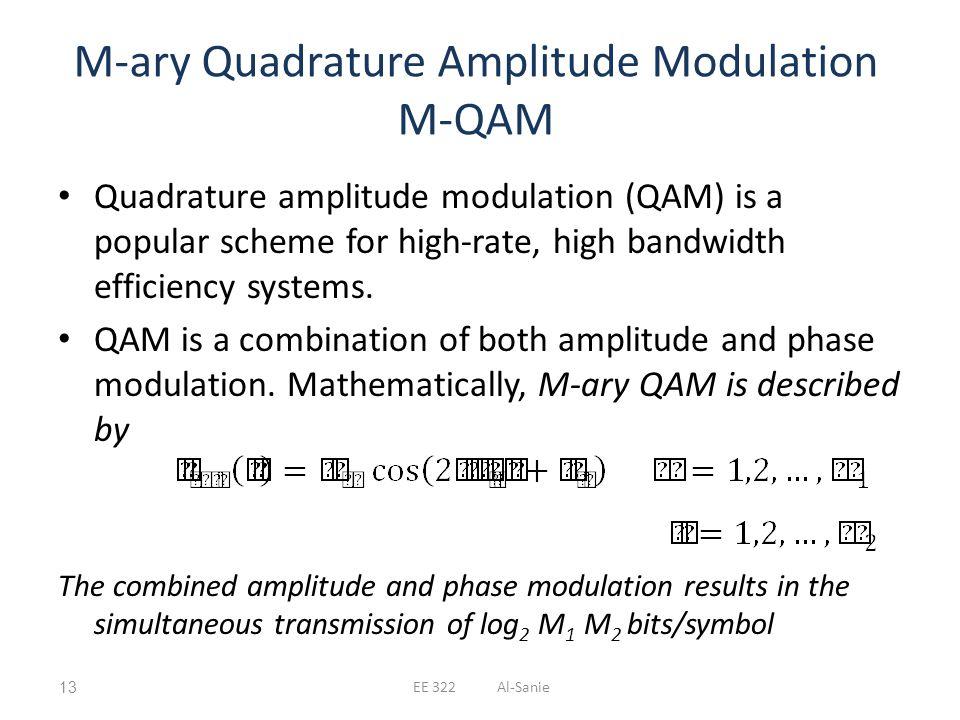 M-ary Quadrature Amplitude Modulation M-QAM Quadrature amplitude modulation (QAM) is a popular scheme for high-rate, high bandwidth efficiency systems