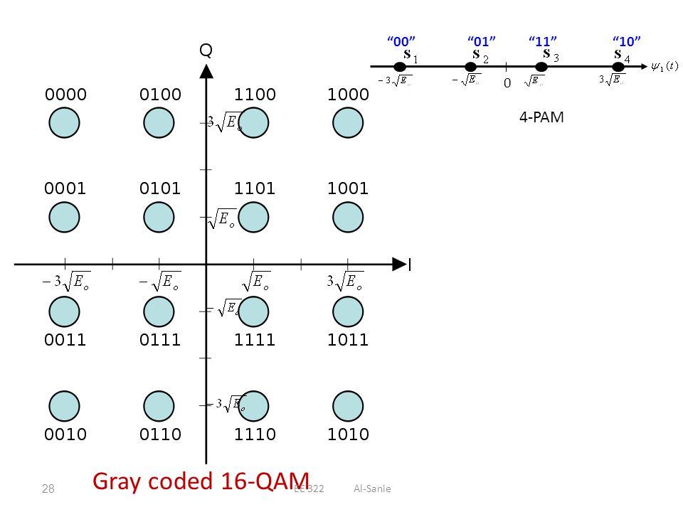 "Gray coded 16-QAM 0 ""00""""01""""11""""10"" 4-PAM 28EE 322 Al-Sanie"