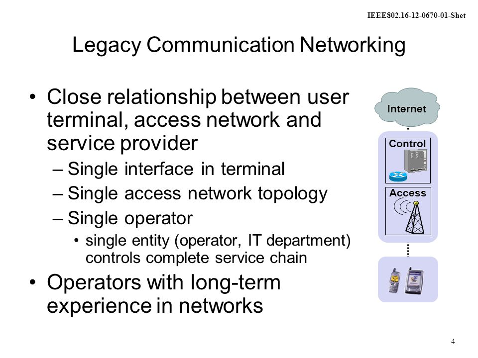 IEEE802.16-12-0670-01-Shet 5 OmniRAN for Hetereogeneous Networks User-Terminals have to support –multiple network interfaces e.g.