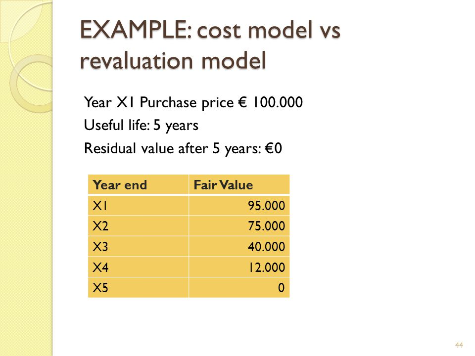 EXAMPLE: cost model vs revaluation model Year X1 Purchase price € 100.000 Useful life: 5 years Residual value after 5 years: €0 44 Year endFair Value