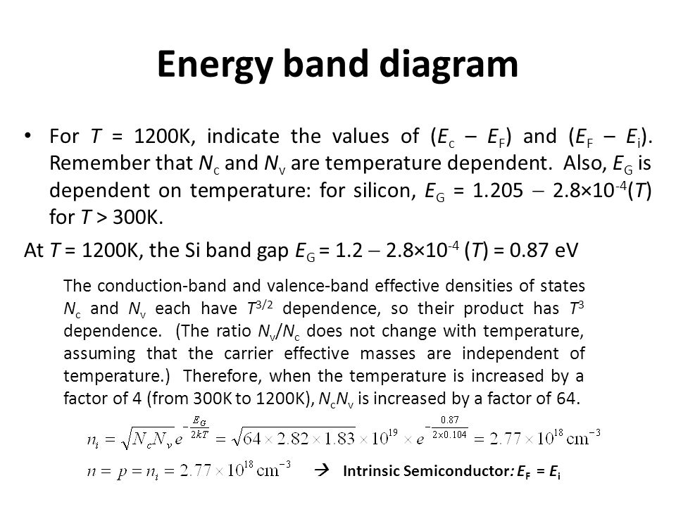 Energy band diagram For T = 1200K, indicate the values of (E c – E F ) and (E F – E i ). Remember that N c and N v are temperature dependent. Also, E