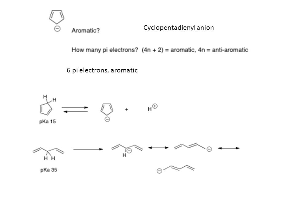 6 pi electrons, aromatic Cyclopentadienyl anion